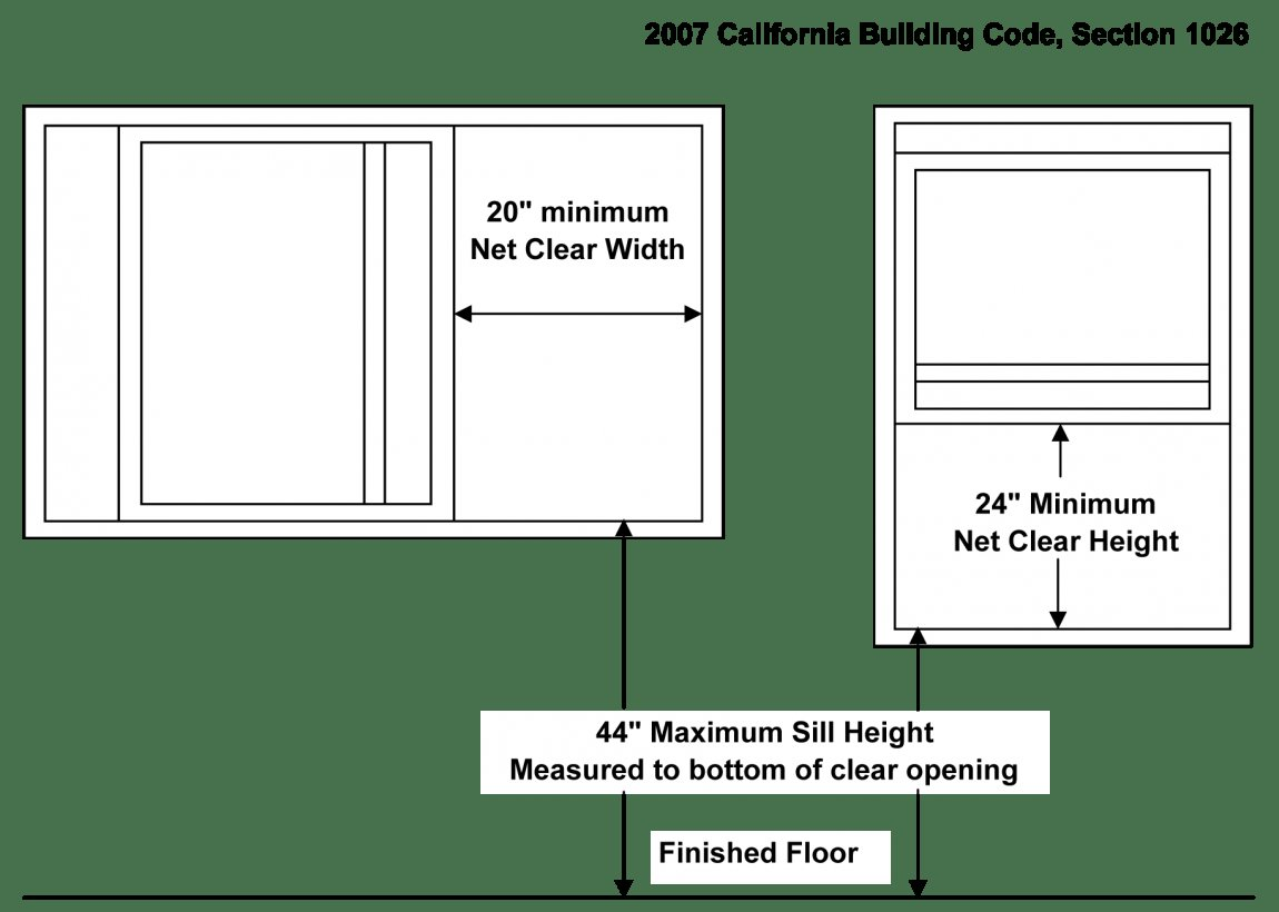 Best Standard Room Sizes Architecture Graphic Minimum Bedroom With Pictures