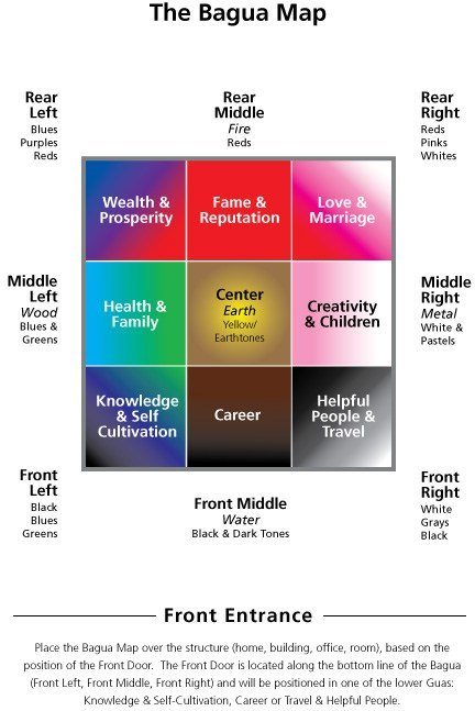 Best Feng Shui Your Bedroom The Self Hating Hipster With Pictures