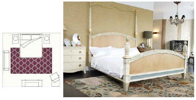 Best How To Select An Appropriately Sized Area Rug Hmd Online Interior Designer With Pictures