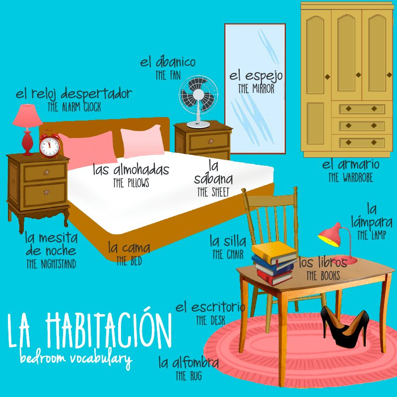 Best Bedroom Clipart Vocabulary Pencil And In Color Bedroom With Pictures