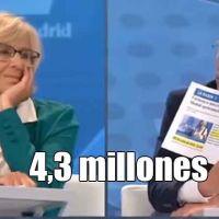 Almeida gasta 4,7 millones más que Carmena en personal de confianza y concejalías