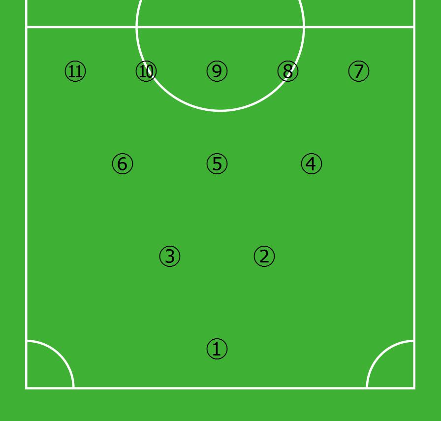 サッカーユニフォームの背番号の...