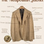 Your Guide to Neapolitan Jacket Characteristics
