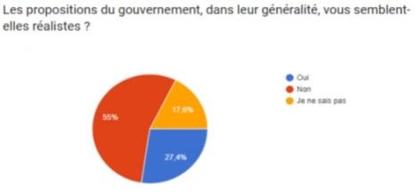 sondage étudiants 3.jpg