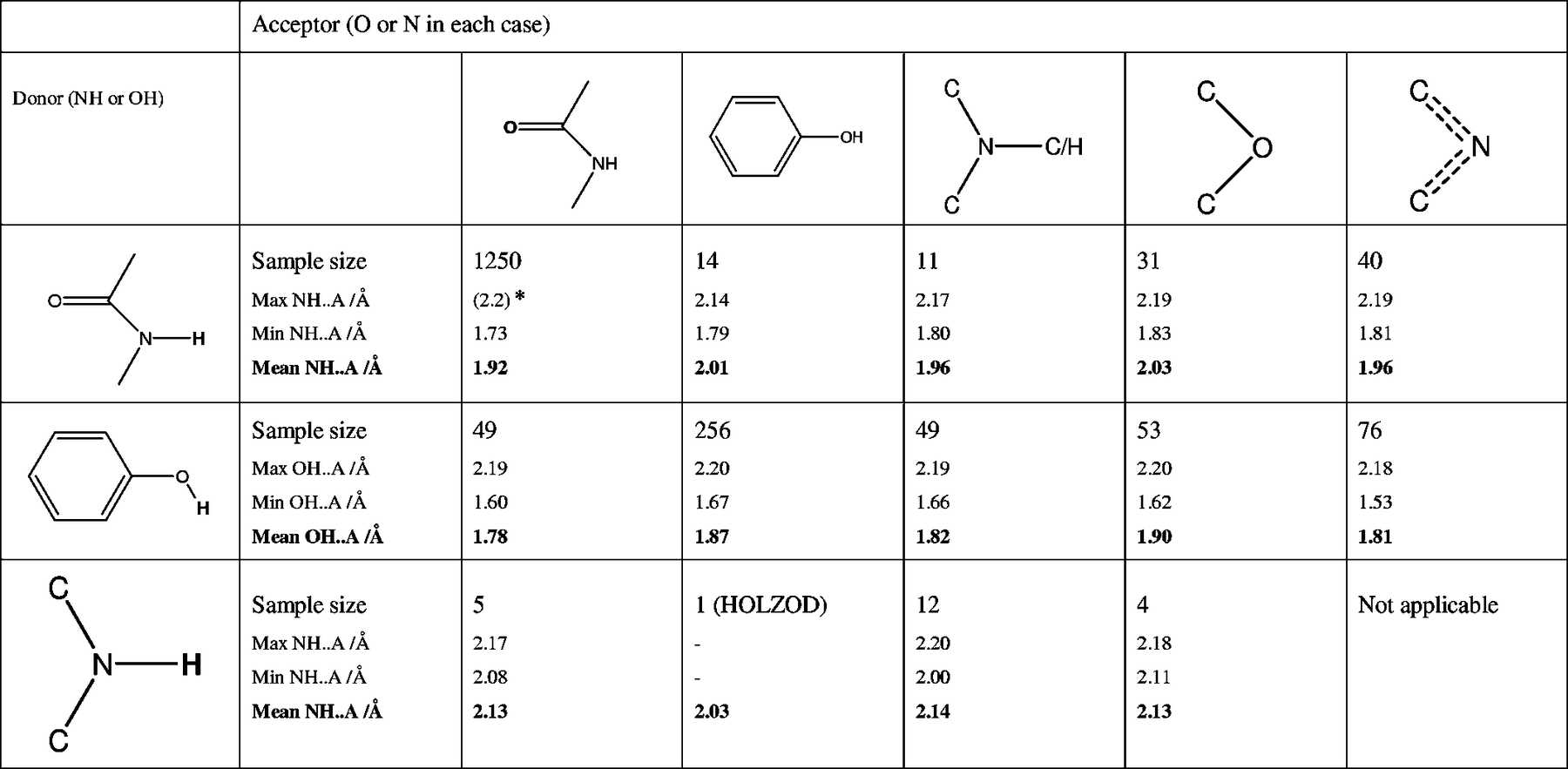 Iucr The Formation Of Paracetamol Acetaminophen