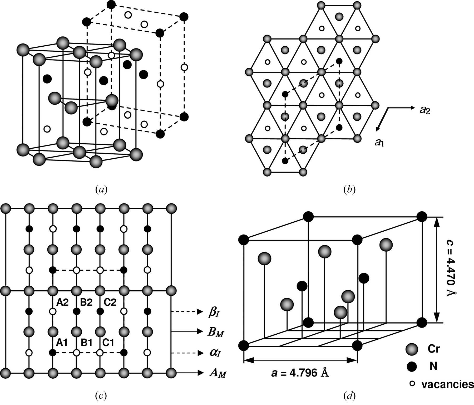 Iucr On The Crystal Structure Of Cr 2 N Precipitates In High Nitrogen Austenitic Stainless Steel