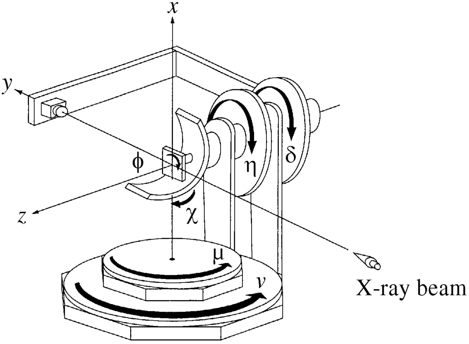 Iucr Angle Calculations For A 4s 2d Six Circle Diffractometer