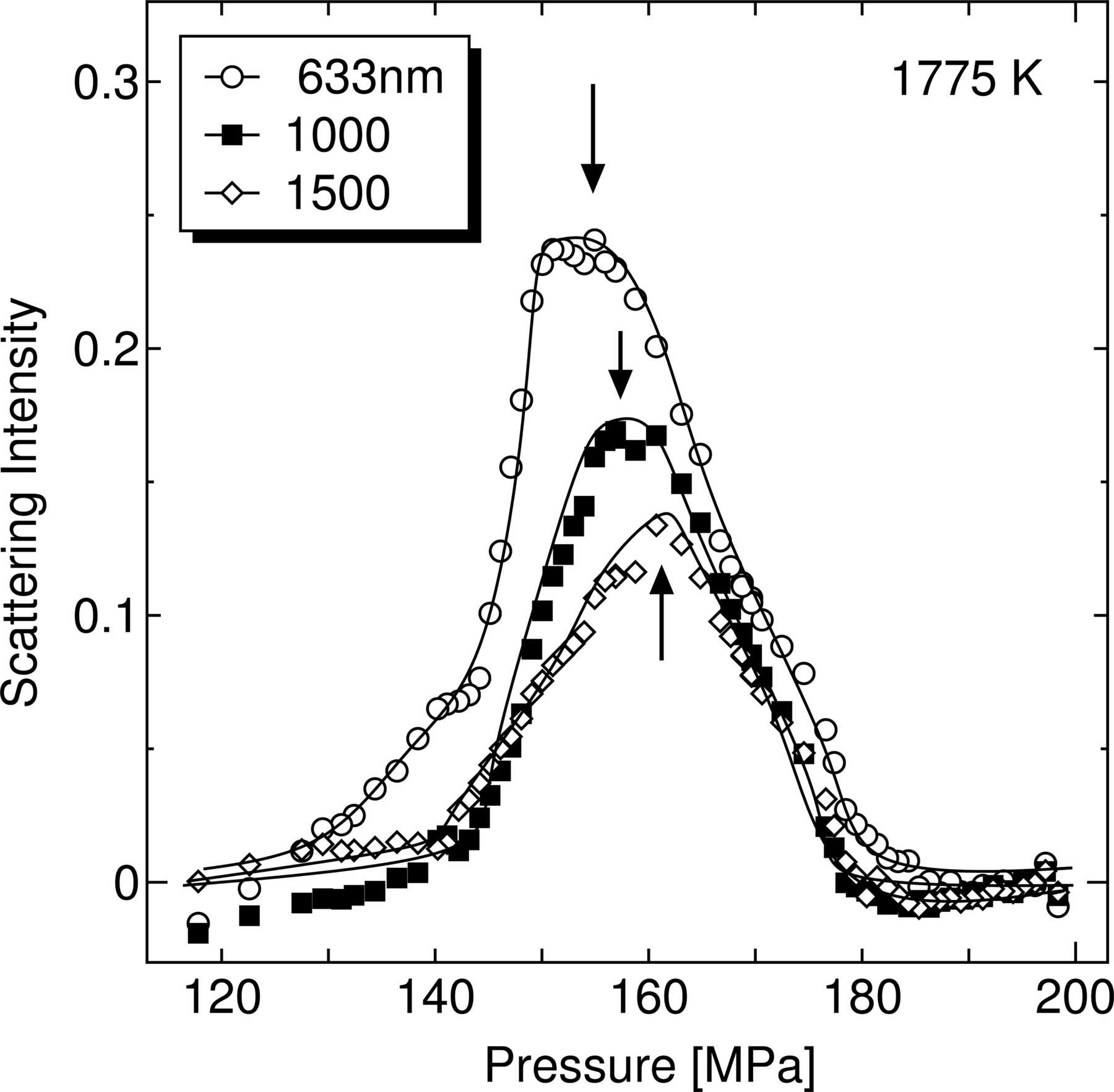 Iucr Thermal Radiation Method Proposal Of A New Technique For Measuring Interfacial Or