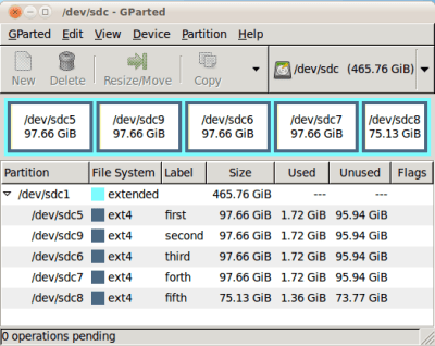 Unordered Linux Drive Partitions as Viewed with Gparted