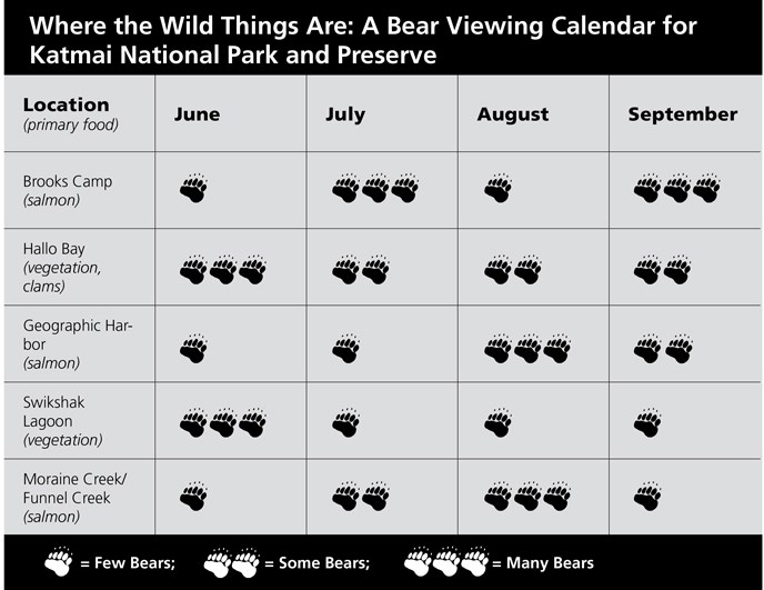 Bear-Viewing-Calendar-688-px Katmai National Park: Bears, Salmon, and Volcanoes