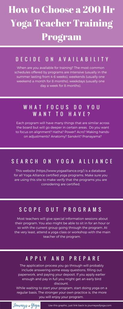 How to choose a yoga teacher training program