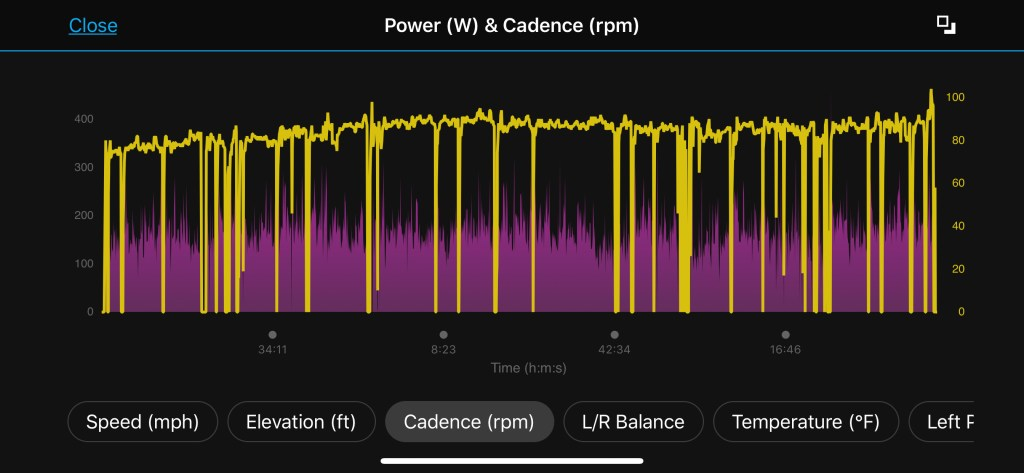 Power and Cadence