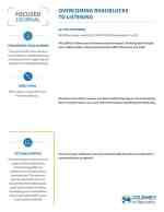 Overcoming Roadblocks to Listening (COD Focused Journal)
