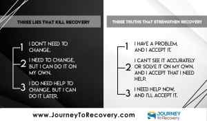 Three Lies that Kill Recovery (COD Infographic)