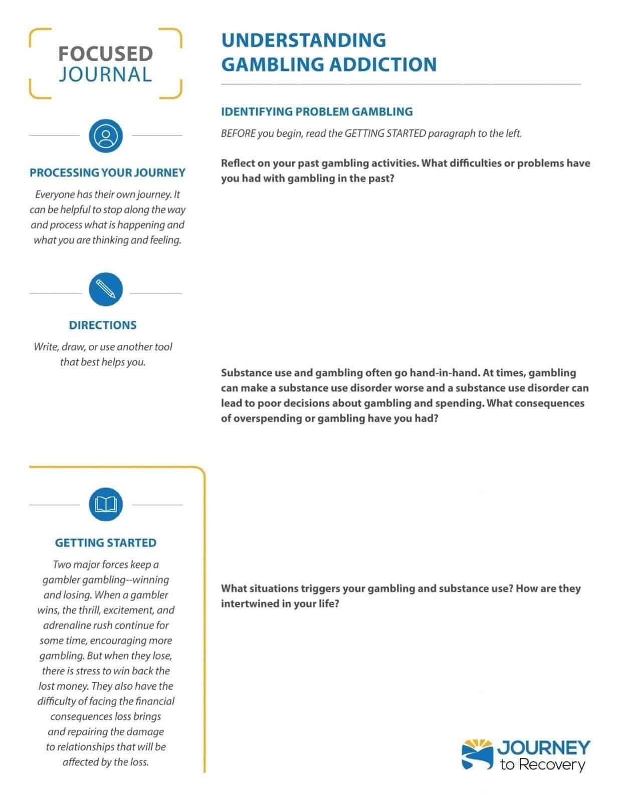 Understanding Addictions Cod Focused Journal