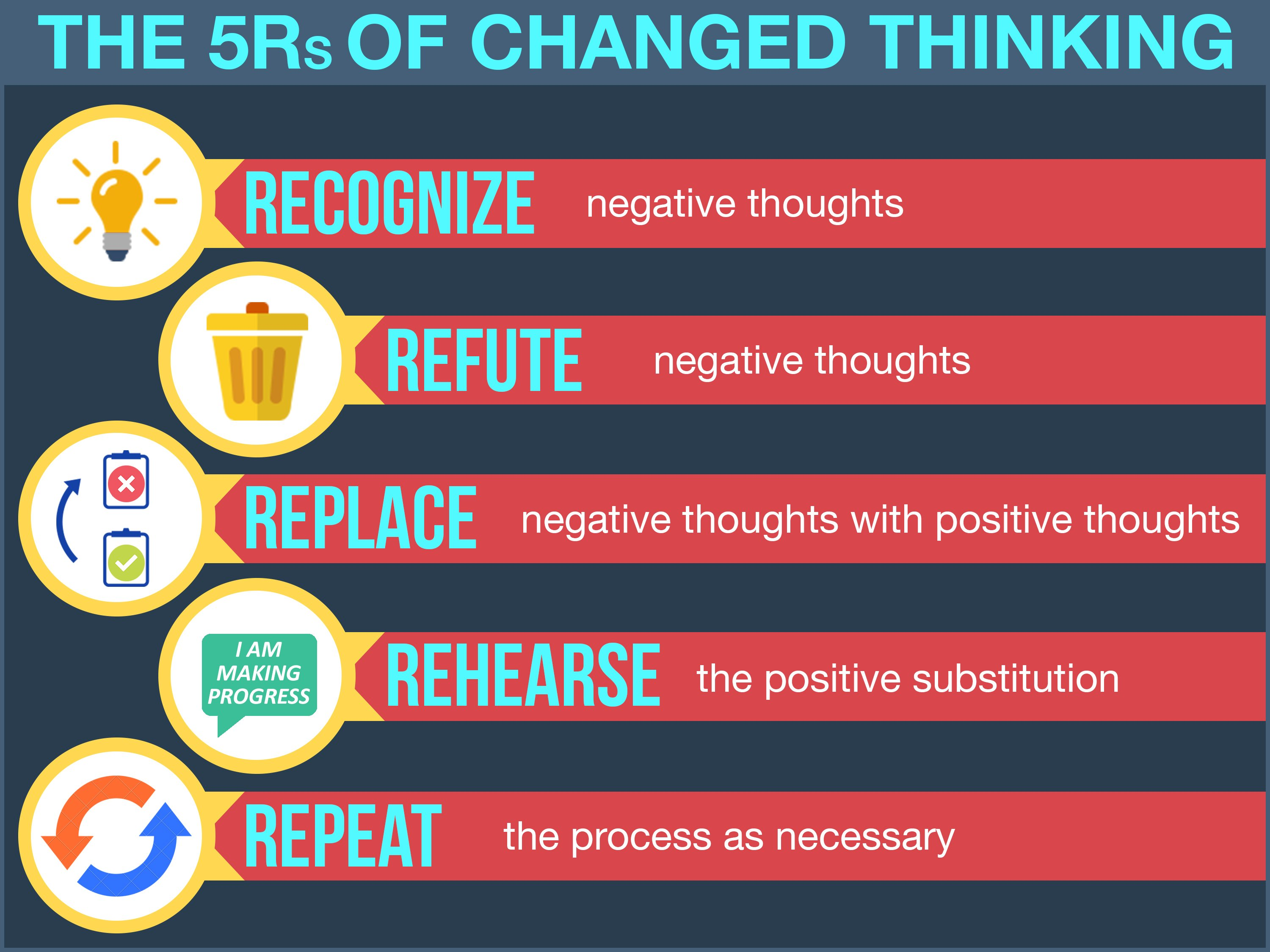 Insight for the Journey: The Five R's of Changed Thinking