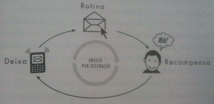 loop_habito