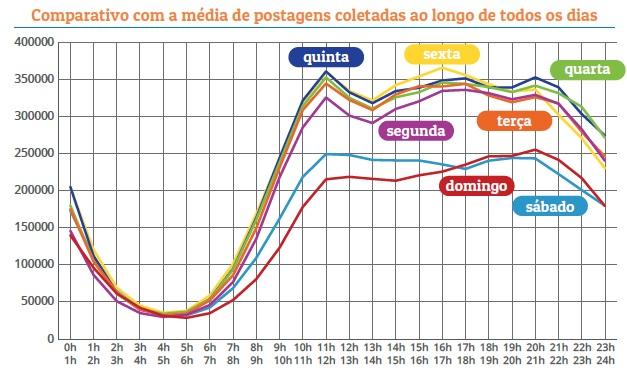 facebook_horarios