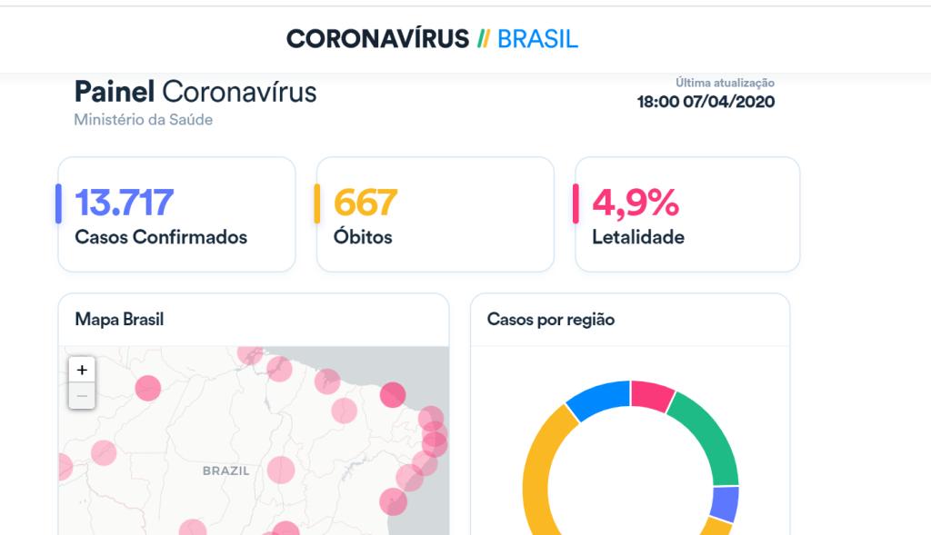 o que são sites oficiais confiáveis coronavírus