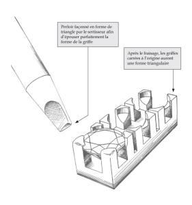 Diagrama de sistemas de engaste por SwissIdentity