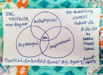 jbl trifecta of psychological metaphysical inspirational and practical