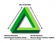 Trianglef