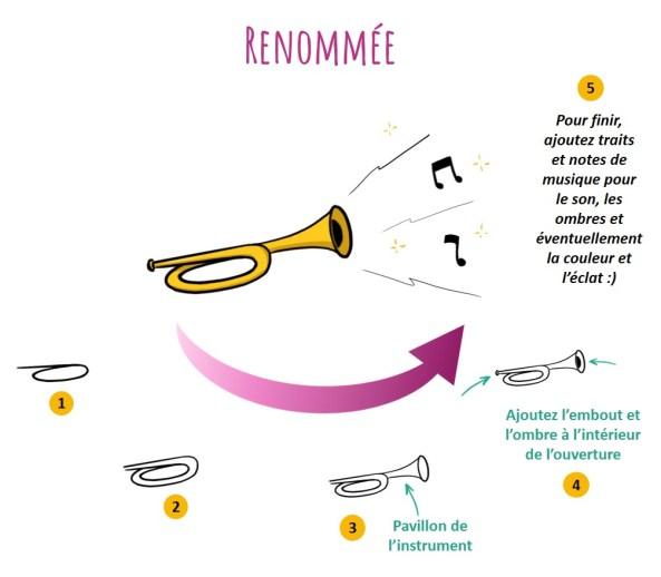 L'idée de renommée peut être représentée par une trompette