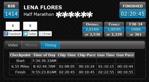marathon finish times v2