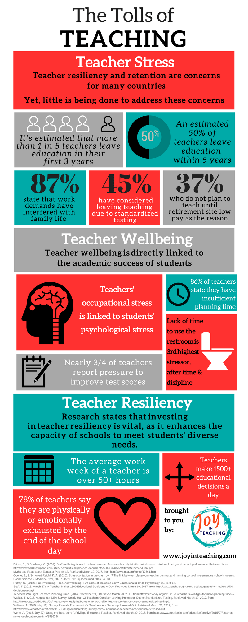 Hard Facts about the impact of teaching on teachers infographic resiliency and retention