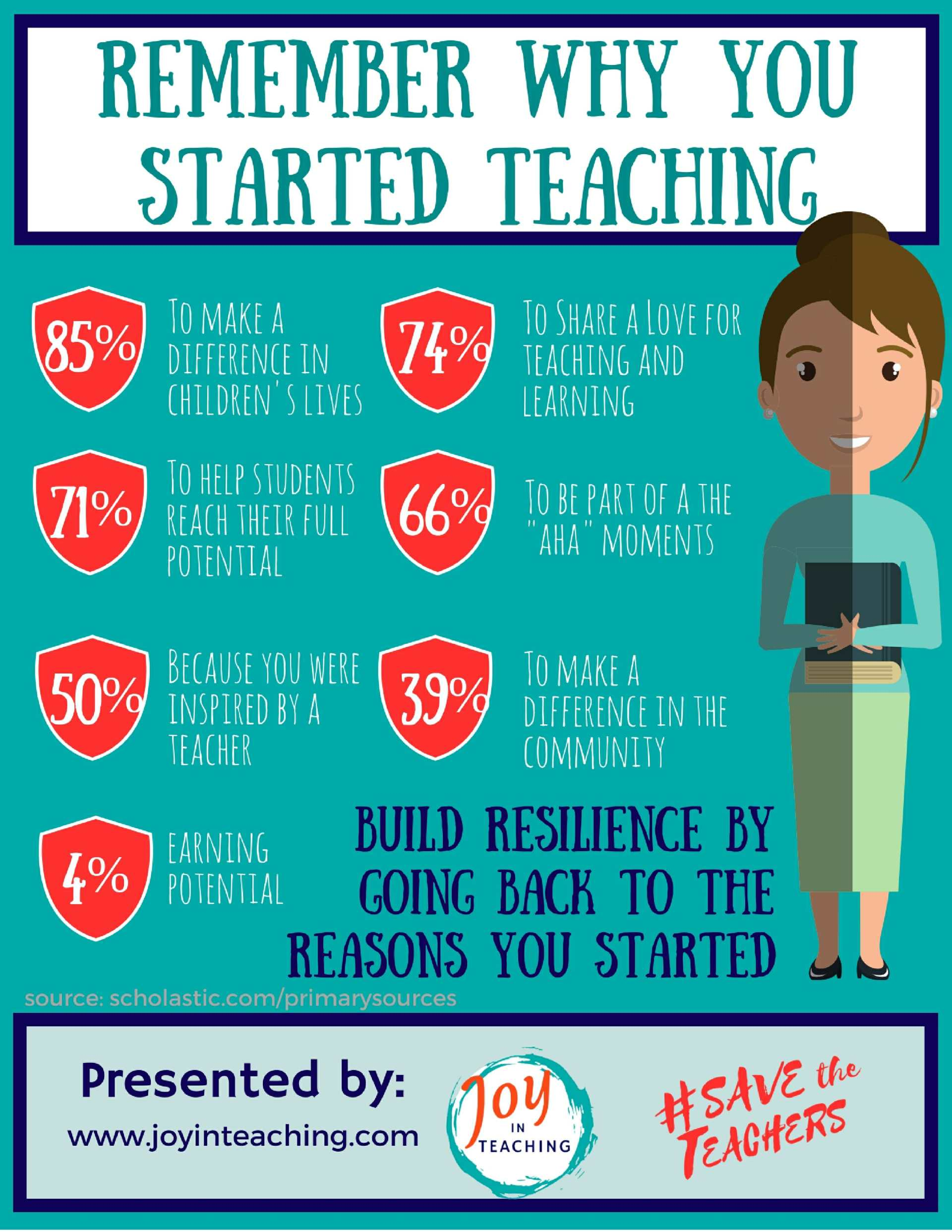 Remember Why You Started Teaching - Joy in Teaching