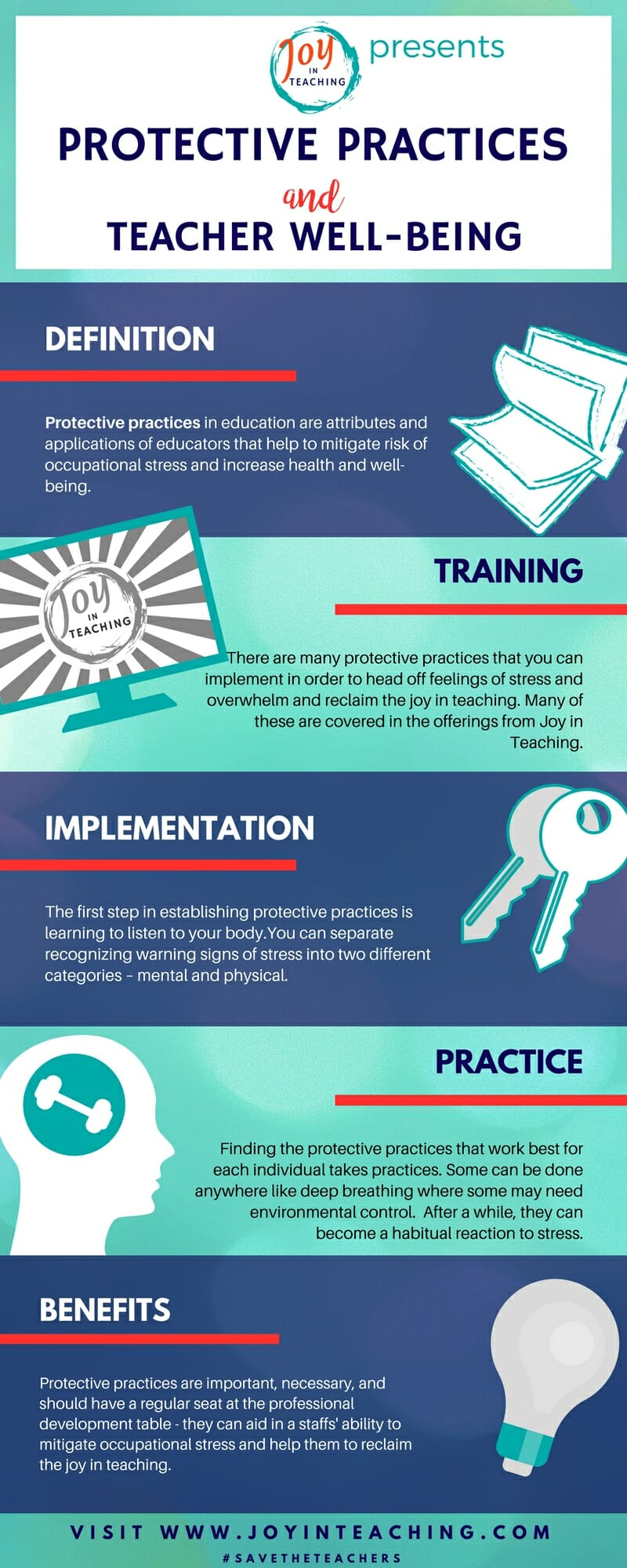Protective Practices and Teacher Well-Being Infographic