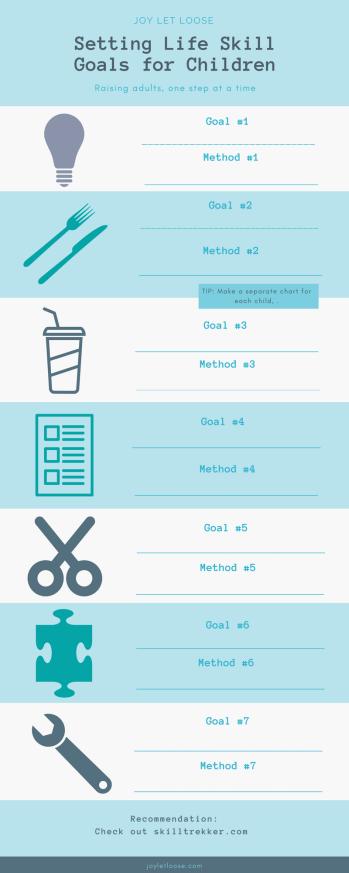 Life Skill Goals Sheet