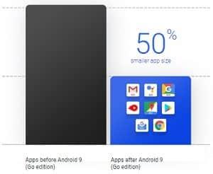 Android-go-lightweight-lite-app