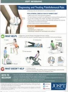 Knee Cap Runners knee pain guide