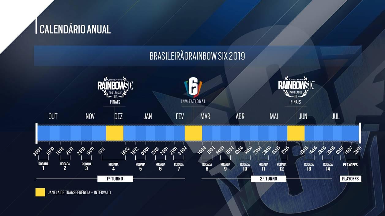 Brasileiro Rainbow Six 2019 Adota Calendrio Europeu E