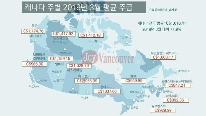 캐나다주급 2019년3월
