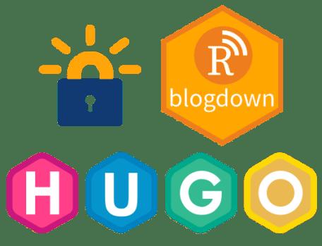Blogdown, Hugo & Let's Encrypt logos