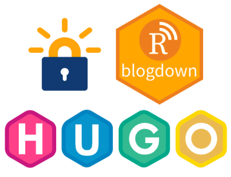 Blogdown, Hugo & Let's Encrypt logos