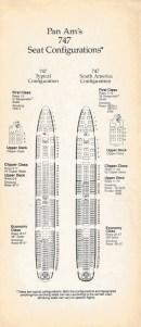 747 Configs-small