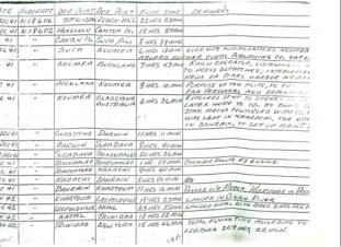 John Steers flight log