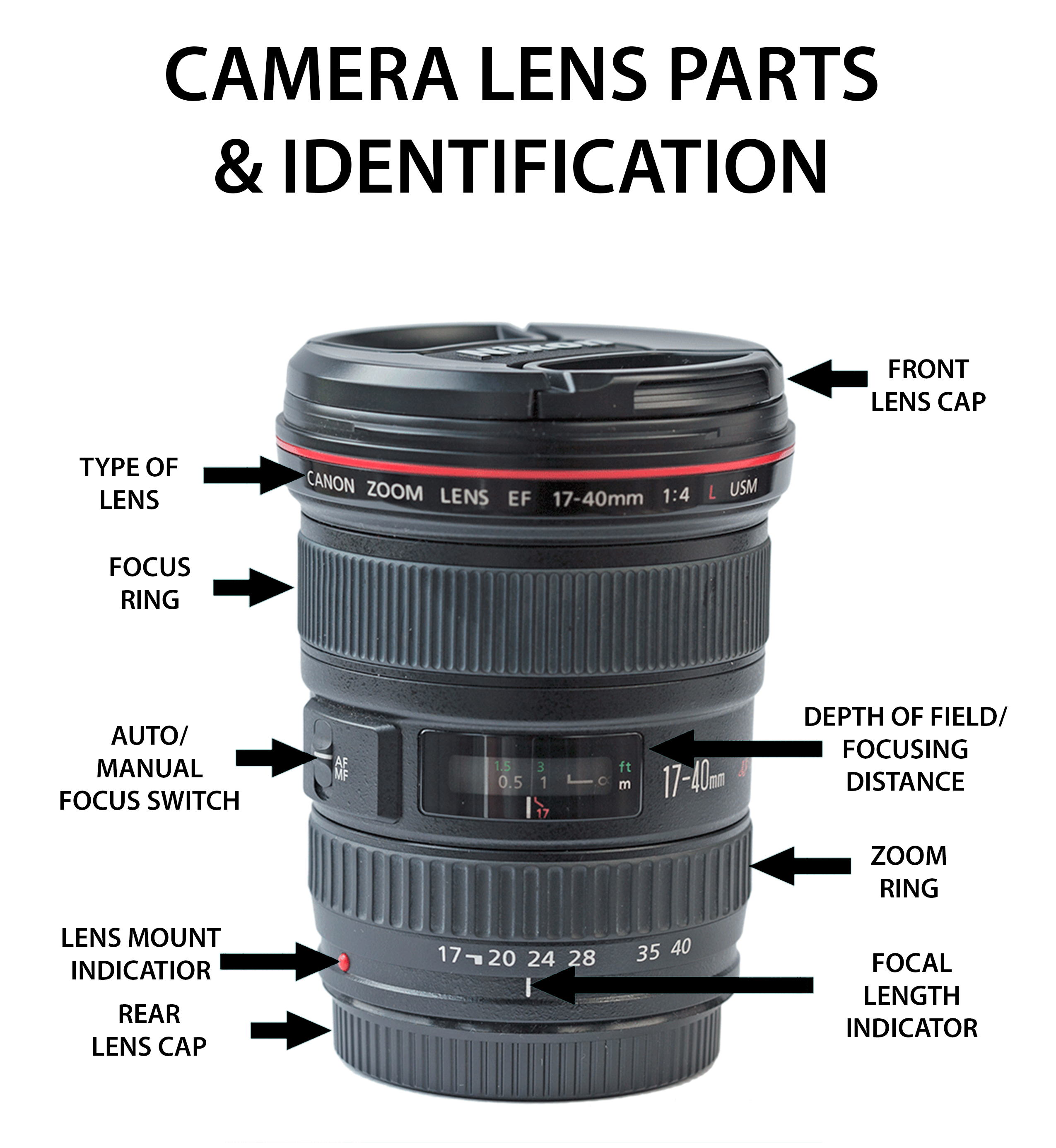 Com Photography Lenses