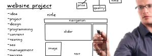 Website project slide