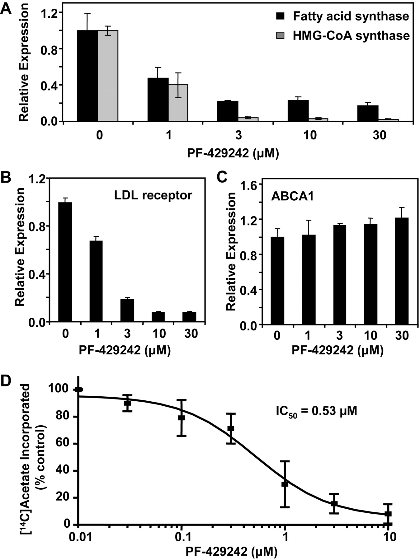 Pharmacologic Inhibition Of Site 1 Protease Activity Inhibits Sterol Regulatory Element Binding