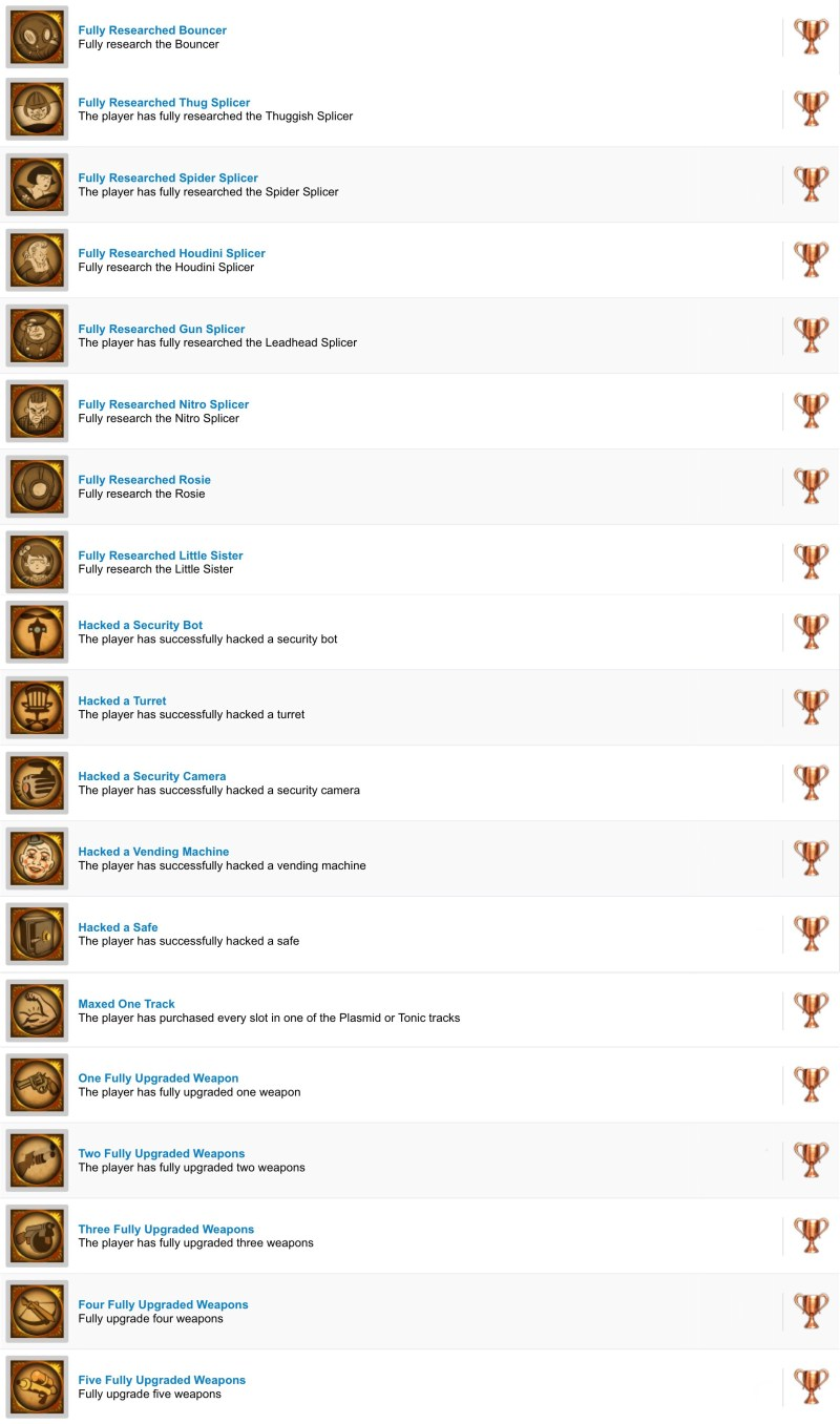 BioShock Intermediate Trophies