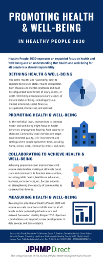 Promoting Health and Well-being in Healthy People 2030
