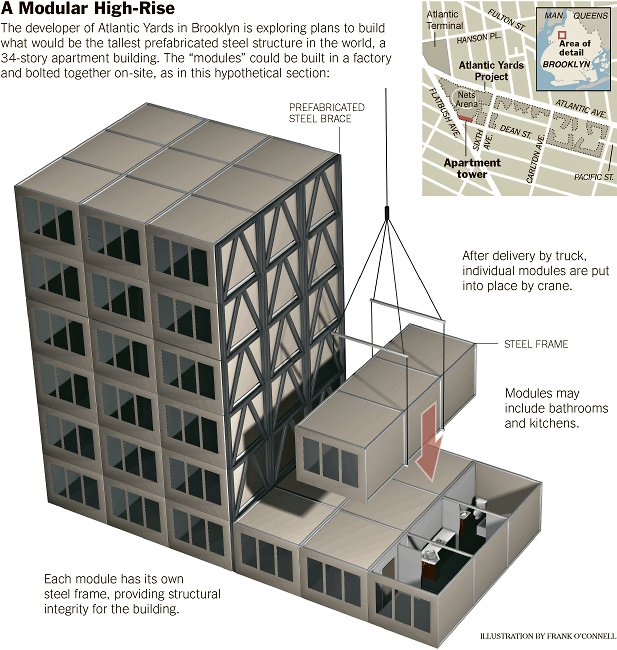 Image Result For Cost To Build A Unit Apartment Building