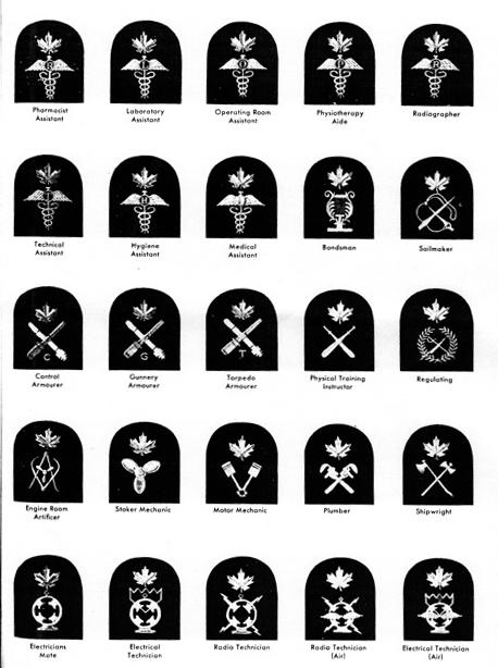 Image Result For Chef Designations