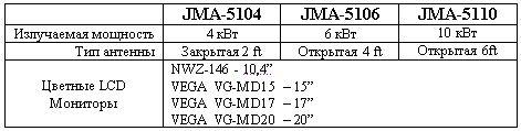 JMA-5104/5106/5110