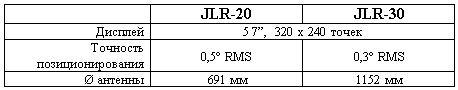 JRL-20