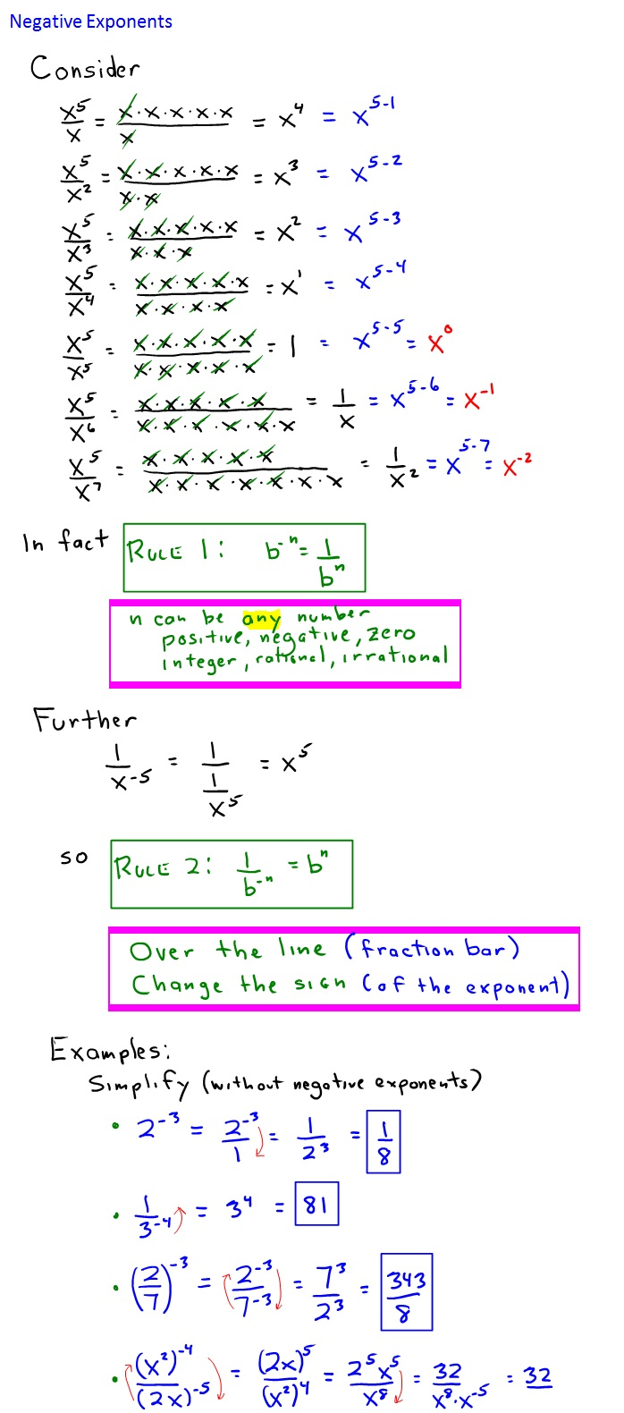 Algebra In Practice Math Thoughts